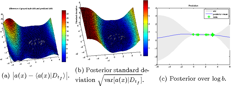 Figure 4 for Stochastic processes and feedback-linearisation for online identification and Bayesian adaptive control of fully-actuated mechanical systems