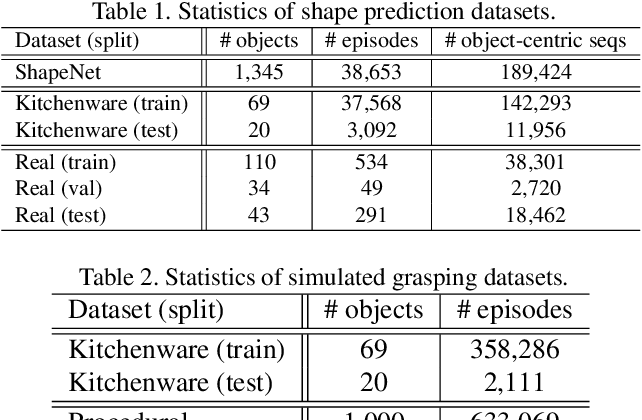 Figure 2 for Data-Efficient Learning for Sim-to-Real Robotic Grasping using Deep Point Cloud Prediction Networks