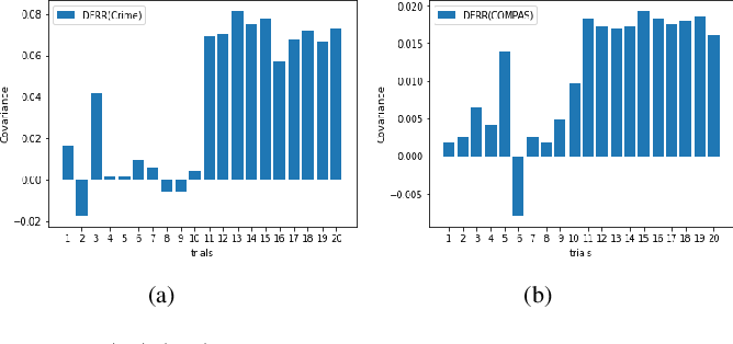 Figure 4 for A Distributed Fair Machine Learning Framework with Private Demographic Data Protection