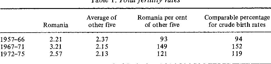 7187ac29fb5 Romania's 1966 anti-abortion decree: the demographic experience of ...