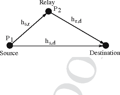 Fig. 1 A simplified cooperation model