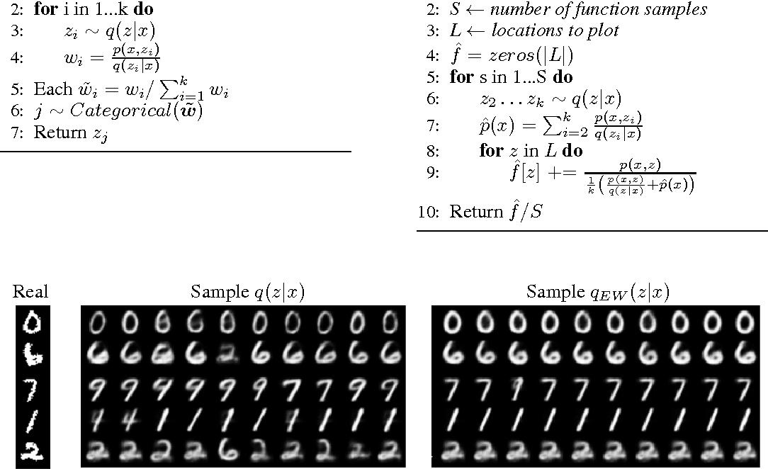 Figure 2 for Reinterpreting Importance-Weighted Autoencoders