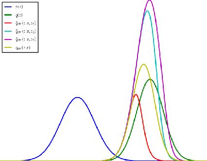 Figure 3 for Reinterpreting Importance-Weighted Autoencoders