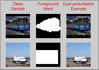 Figure 1 for Towards Robustness against Unsuspicious Adversarial Examples