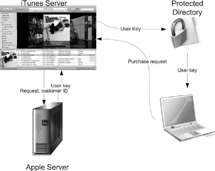 Securing Digital Video - Semantic Scholar