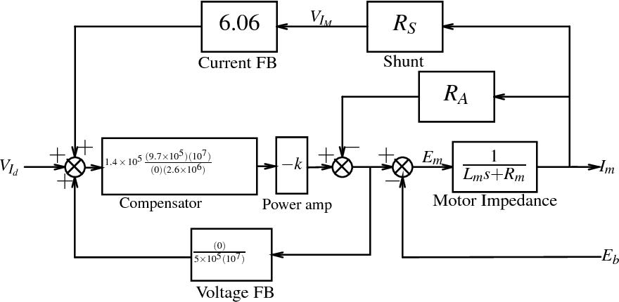 PDF] High-Performance Visual Closed-Loop Robot Control