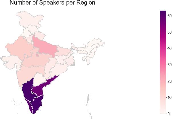Figure 3 for NISP: A Multi-lingual Multi-accent Dataset for Speaker Profiling