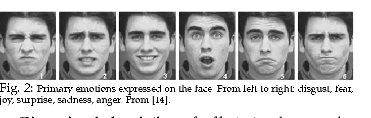 Figure 3 for Survey on RGB, 3D, Thermal, and Multimodal Approaches for Facial Expression Recognition: History, Trends, and Affect-related Applications