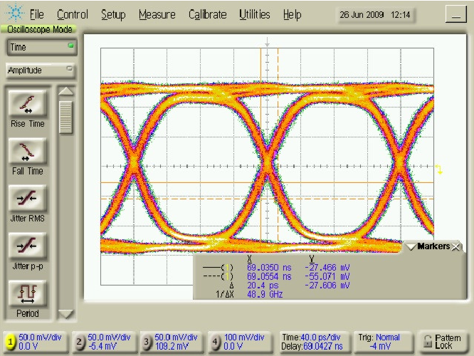 Figure 6 from stretching the limits of fpga serdes for enhanced ate eye diagram at 625gbps from the test module ccuart Gallery