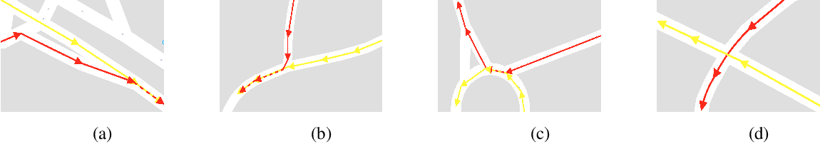 Figure 4 for On a Formal Model of Safe and Scalable Self-driving Cars