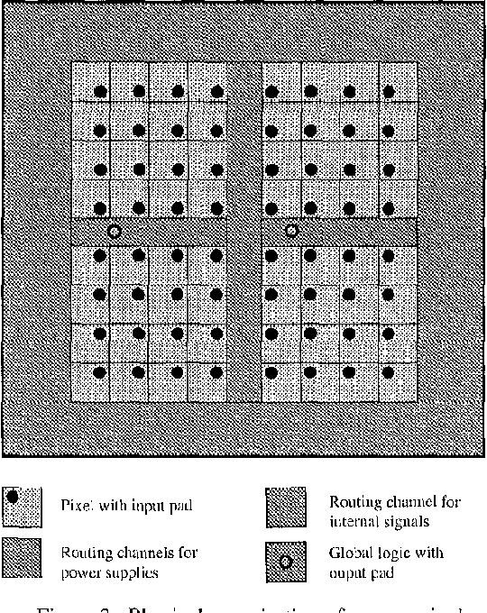 Figure 3 from Design of an optoelectronic crossbar based on