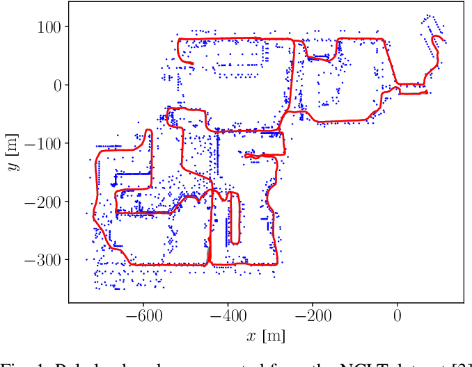 Figure 1 for Long-Term Urban Vehicle Localization Using Pole Landmarks Extracted from 3-D Lidar Scans