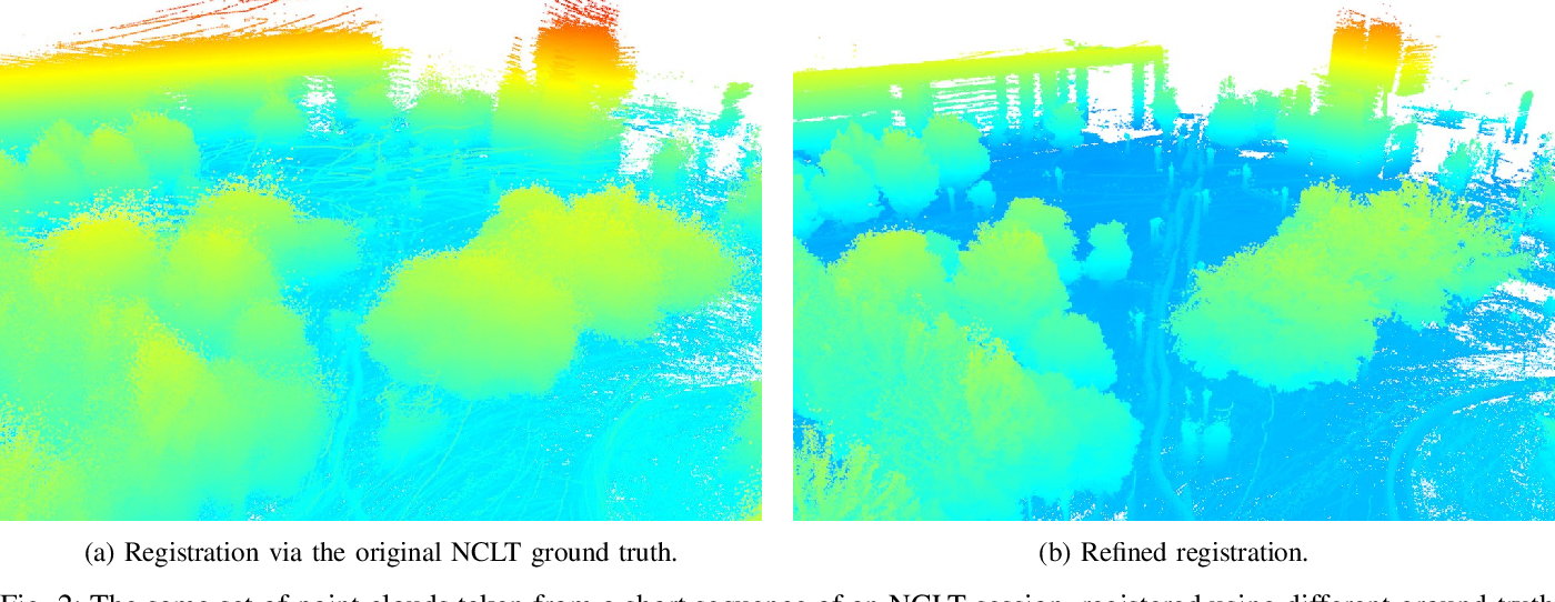 Figure 2 for Long-Term Urban Vehicle Localization Using Pole Landmarks Extracted from 3-D Lidar Scans