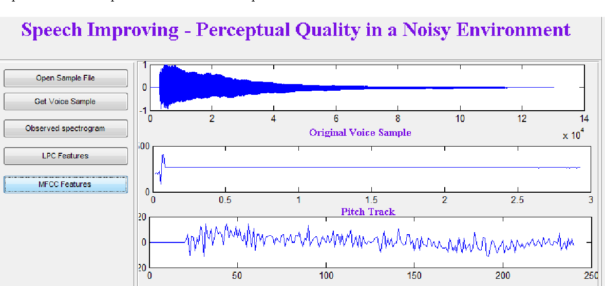 Figure 2 for Speech Enhancement Using Pitch Detection Approach For Noisy Environment