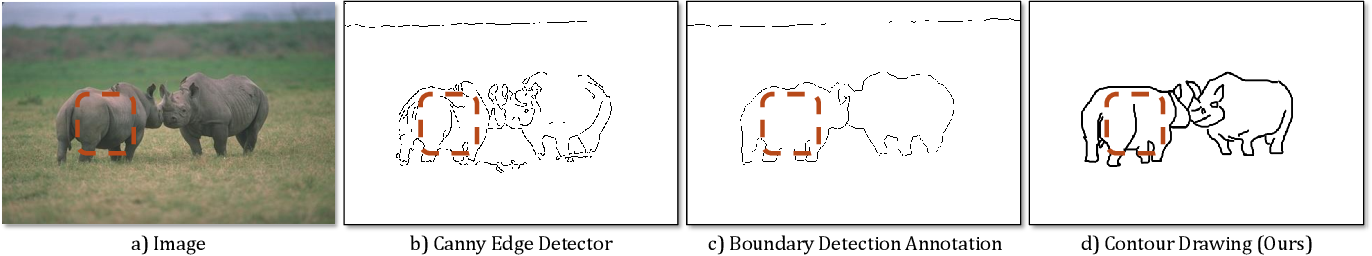 Figure 2 for Photo-Sketching: Inferring Contour Drawings from Images
