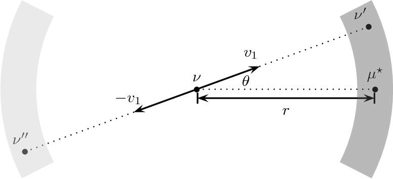 Figure 1 for High-Dimensional Robust Mean Estimation in Nearly-Linear Time