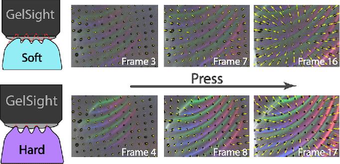 Figure 2 for Shape-independent Hardness Estimation Using Deep Learning and a GelSight Tactile Sensor