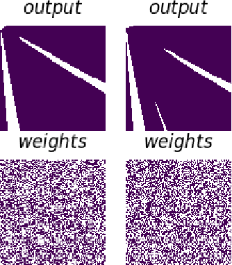 Figure 2 for Neural Network Quine