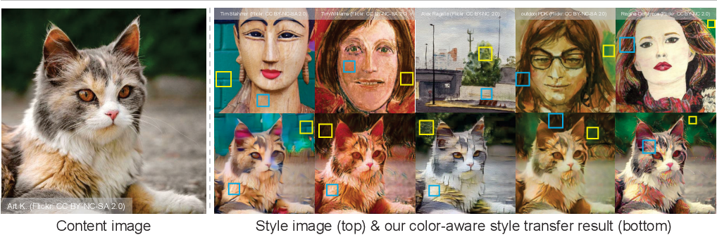 Figure 1 for CAMS: Color-Aware Multi-Style Transfer