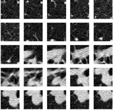 Figure 3 for Anomaly Detection for imbalanced datasets with Deep Generative Models