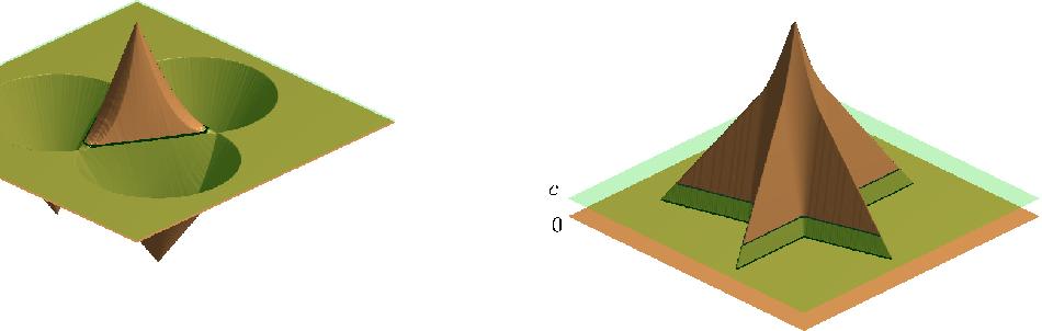 Figure 3 for Sparse Shape Reconstruction