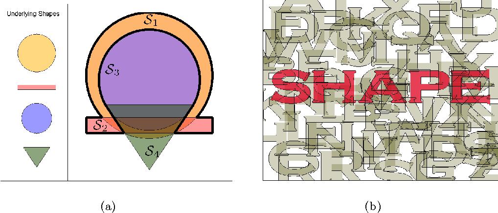 Figure 1 for Sparse Shape Reconstruction