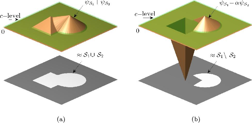 Figure 2 for Sparse Shape Reconstruction