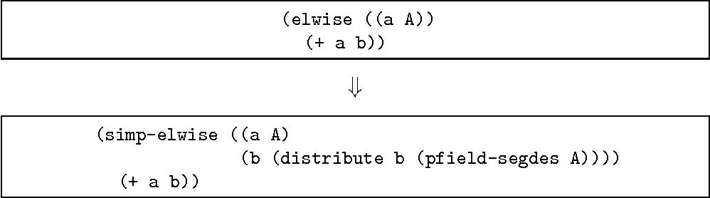 figure 11.9