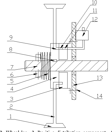 Figure 2 From Research On Omni Directional Moving Adsorption