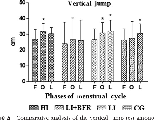 Figure 4 from Effect of strength training with blood flow