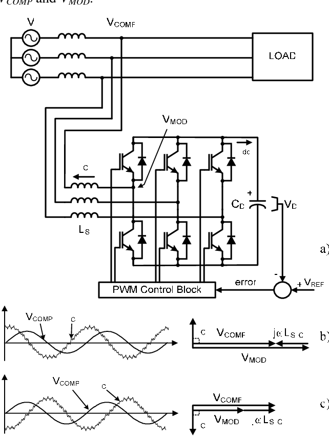 Reactive Power Compensation Technologies State Of The Art Review