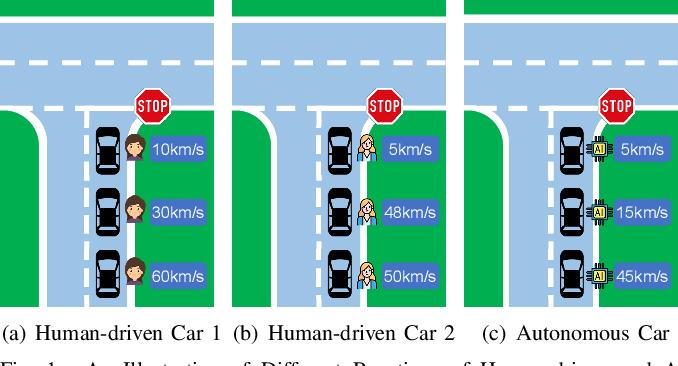 Figure 1 for Road Context-aware Intrusion Detection System for Autonomous Cars