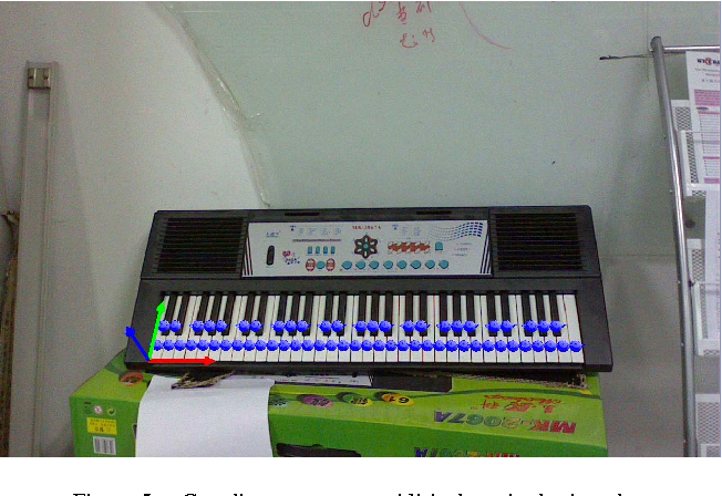 Figure 5 from Piano AR: A Markerless Augmented Reality Based Piano