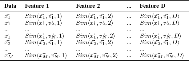 Figure 4 for Performance Optimization of a Fuzzy Entropy based Feature Selection and Classification Framework
