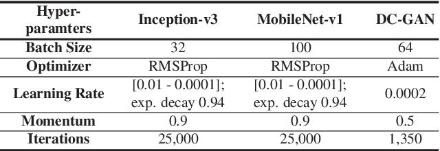 Figure 4 for Altered Fingerprints: Detection and Localization
