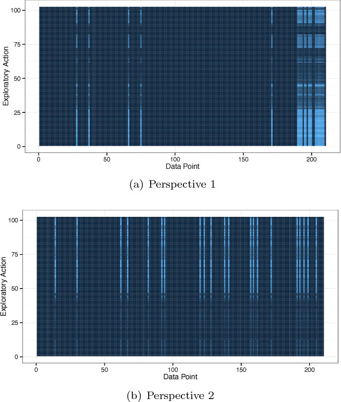 Figure 1 for REMIX: Automated Exploration for Interactive Outlier Detection
