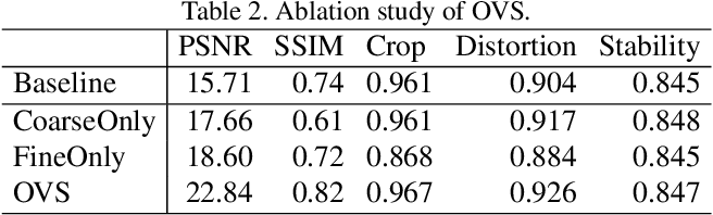 Figure 4 for Out-of-boundary View Synthesis Towards Full-Frame Video Stabilization