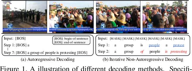 Figure 1 for Non-Autoregressive Video Captioning with Iterative Refinement