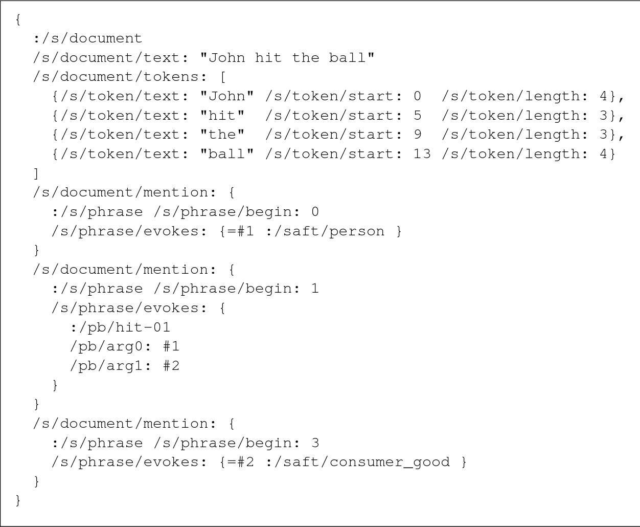 Figure 3 for SLING: A framework for frame semantic parsing