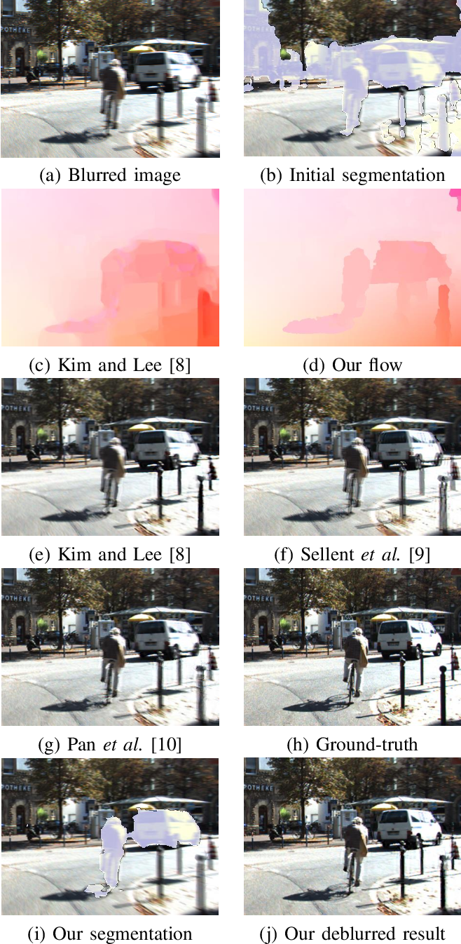 Figure 1 for Joint Stereo Video Deblurring, Scene Flow Estimation and Moving Object Segmentation
