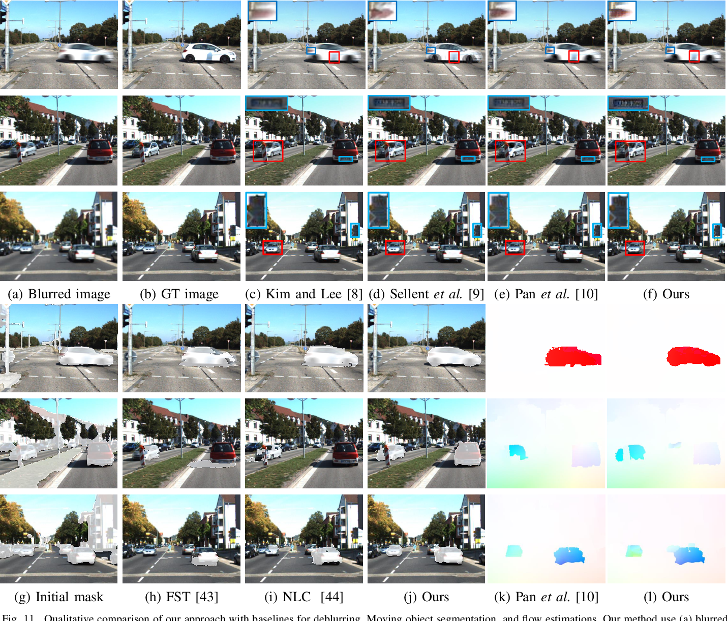 Figure 3 for Joint Stereo Video Deblurring, Scene Flow Estimation and Moving Object Segmentation
