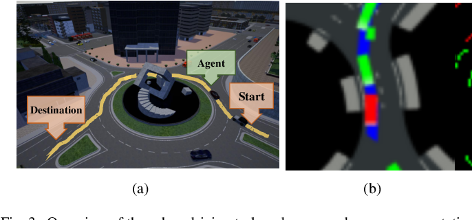 Figure 3 for Improved Deep Reinforcement Learning with Expert Demonstrations for Urban Autonomous Driving