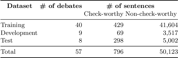 Figure 3 for Overview of the CLEF--2021 CheckThat! Lab on Detecting Check-Worthy Claims, Previously Fact-Checked Claims, and Fake News