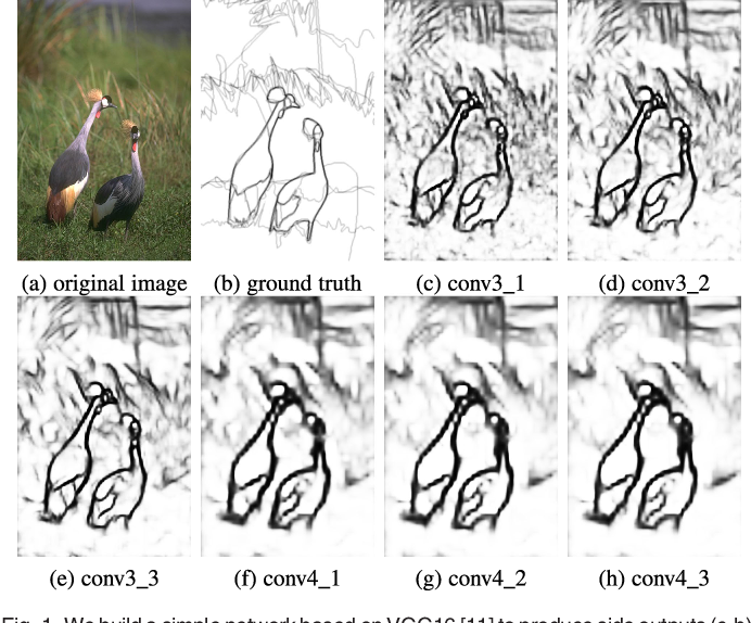 Figure 1 for Richer Convolutional Features for Edge Detection