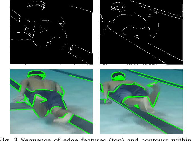 Figure 4 for Visual Diver Recognition for Underwater Human-Robot Collaboration