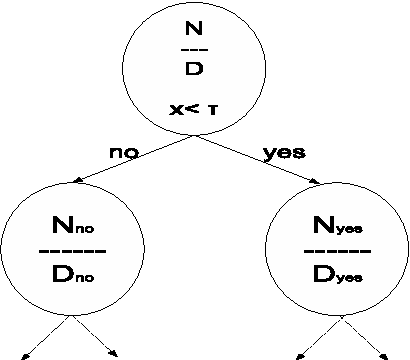 Table 1 from Decision tree acoustic models for ASR - Semantic Scholar