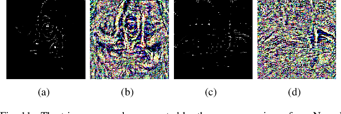 Figure 3 for Light Can Hack Your Face! Black-box Backdoor Attack on Face Recognition Systems