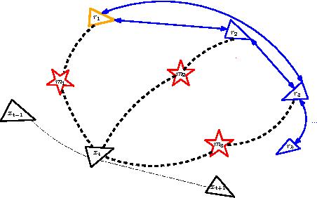 Figure 4 for Monocular Urban Localization using Street View