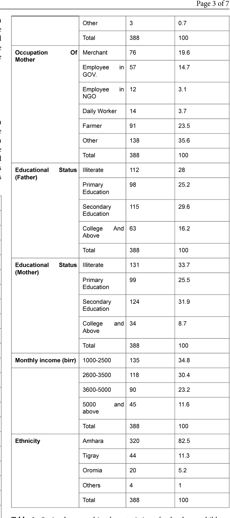 Table 1 from Prevalence of Stunting and Associated Factors