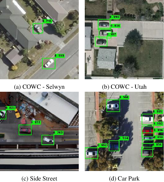 Figure 3 for Physical Adversarial Attacks on an Aerial Imagery Object Detector